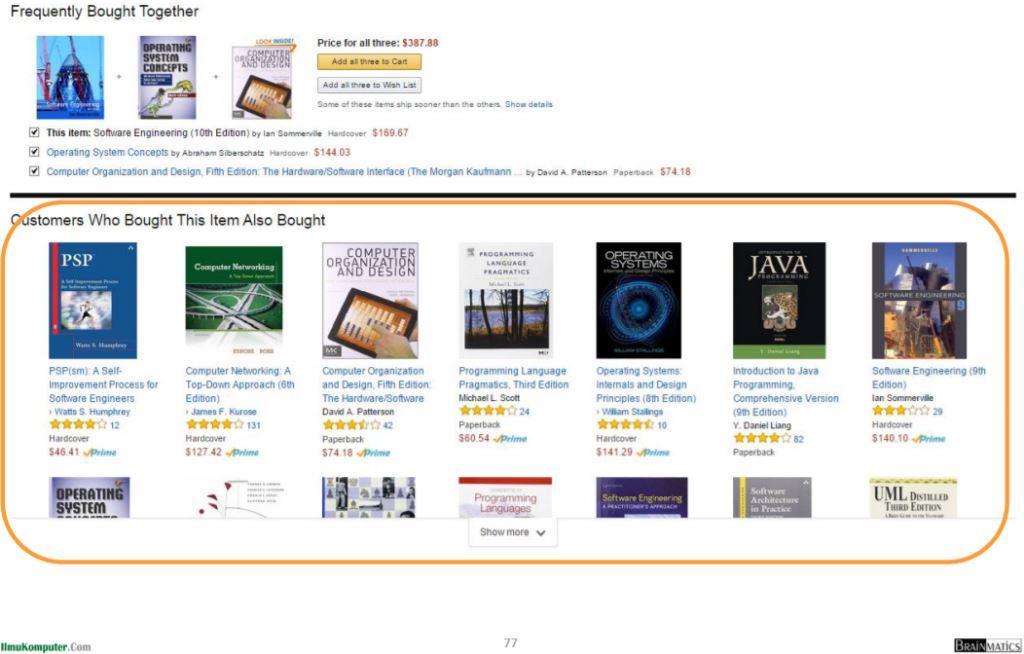 Peran Utama Data Mining: Aturan Asosiasi di Amazon.com