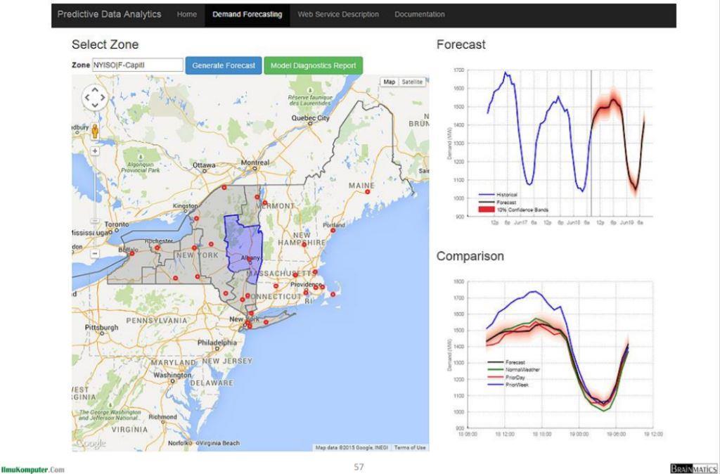 Data Mining: Forecasting Cuaca