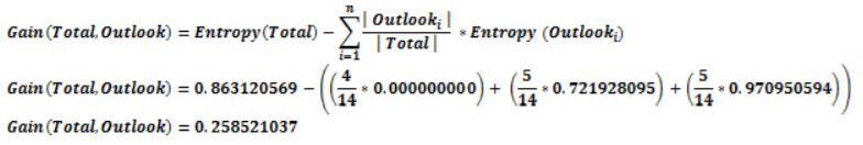 Gain Total-Outlook