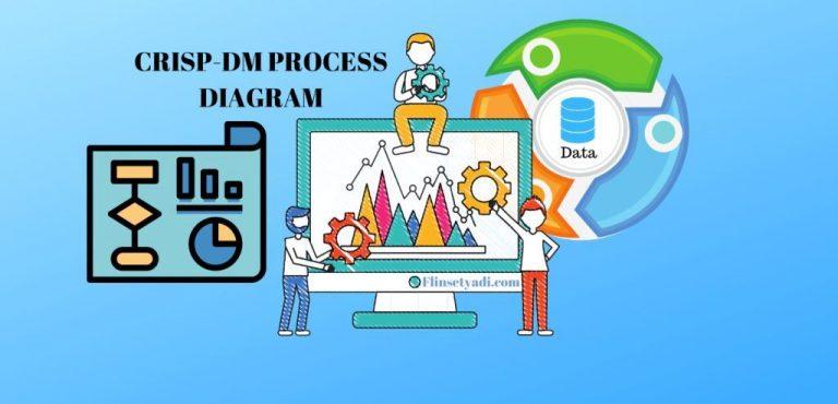 Metodologi CRISP-DM