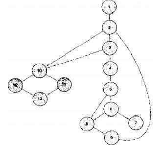 Diagram Alir prosedur rata