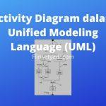 Activity Diagram dalam Unified Modeling Language (UML)