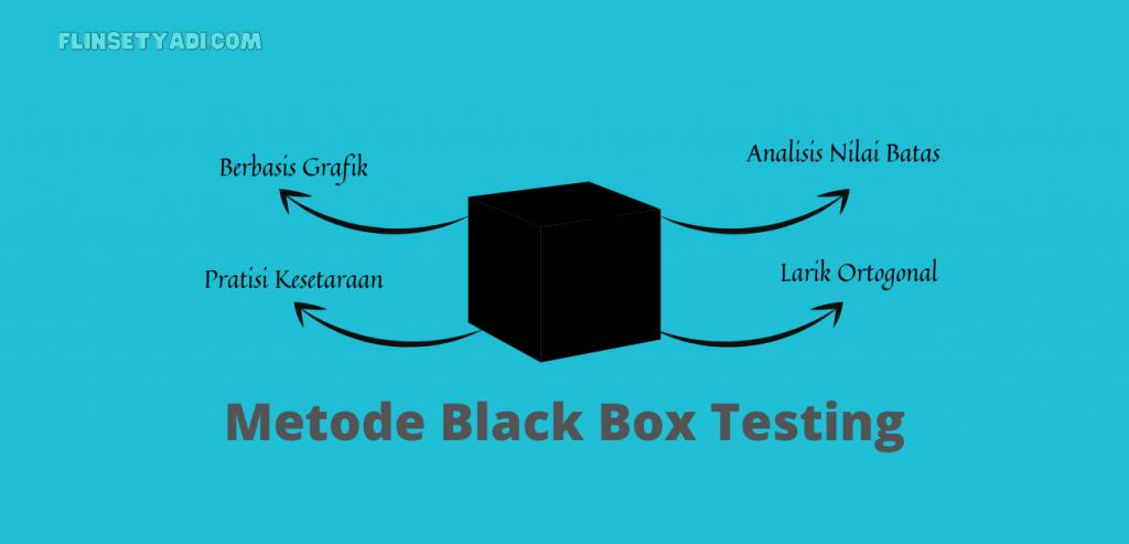 Metode Black Box Testing