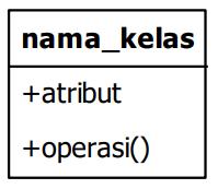 class diagram - class