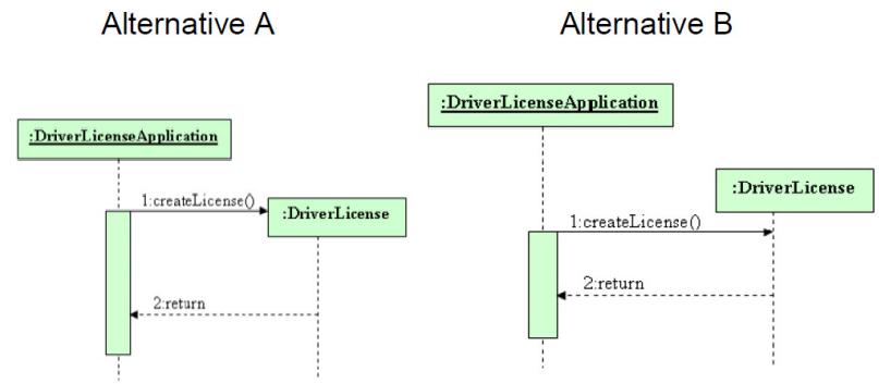 Pembuatan obyek Sequence Diagram