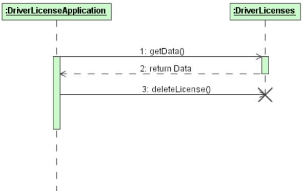 Penghapusan obyek Sequence Diagram